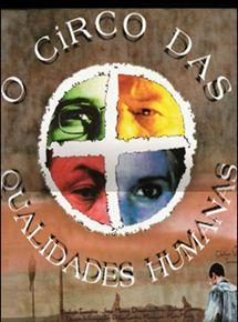 O Circo das Qualidades Humanas