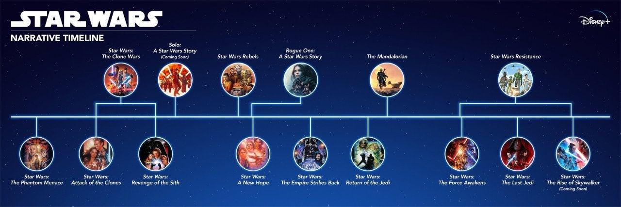 Star Wars: A Ascensão Skywalker : Vignette (magazine)