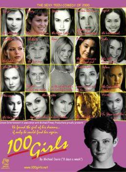 100 Garotas